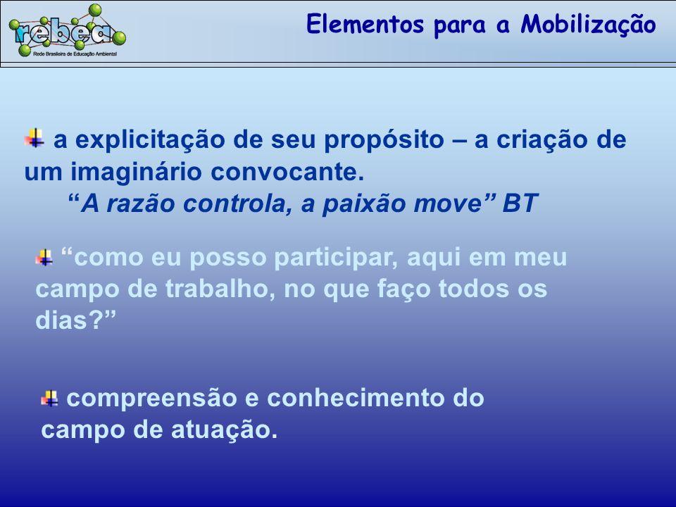 Elementos para a Mobilização