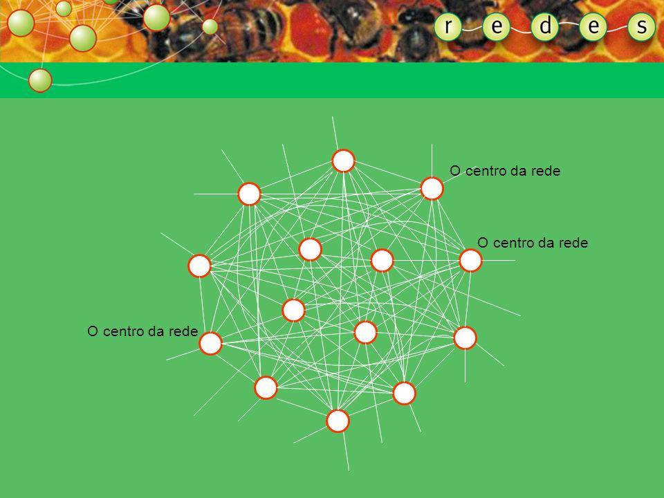 O centro da rede O centro da rede O centro da rede