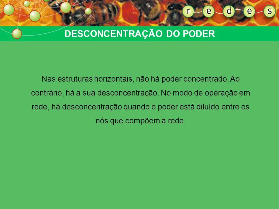 DESCONCENTRAÇÃO DO PODER