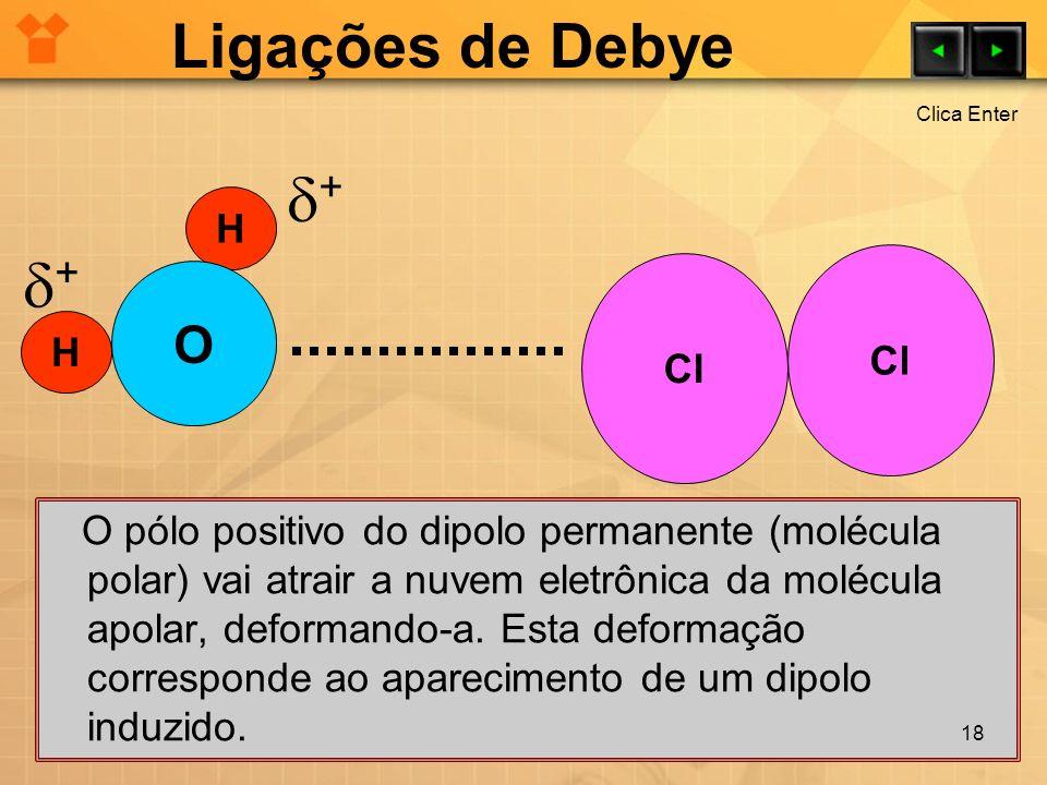 + + Ligações de Debye O H Cl Cl H