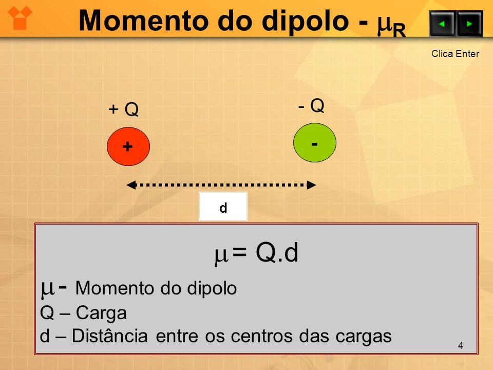 Momento do dipolo - R = Q.d - Momento do dipolo - Q + Q - + Q – Carga