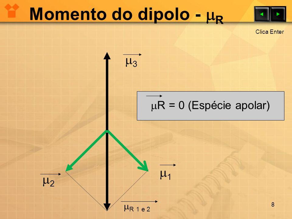 Momento do dipolo - R 3 1 2 R = 0 (Espécie apolar) R 1 e 2