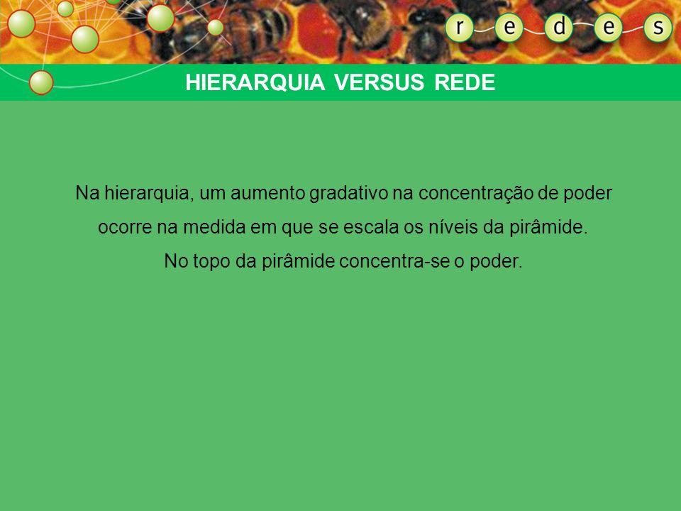 HIERARQUIA VERSUS REDE