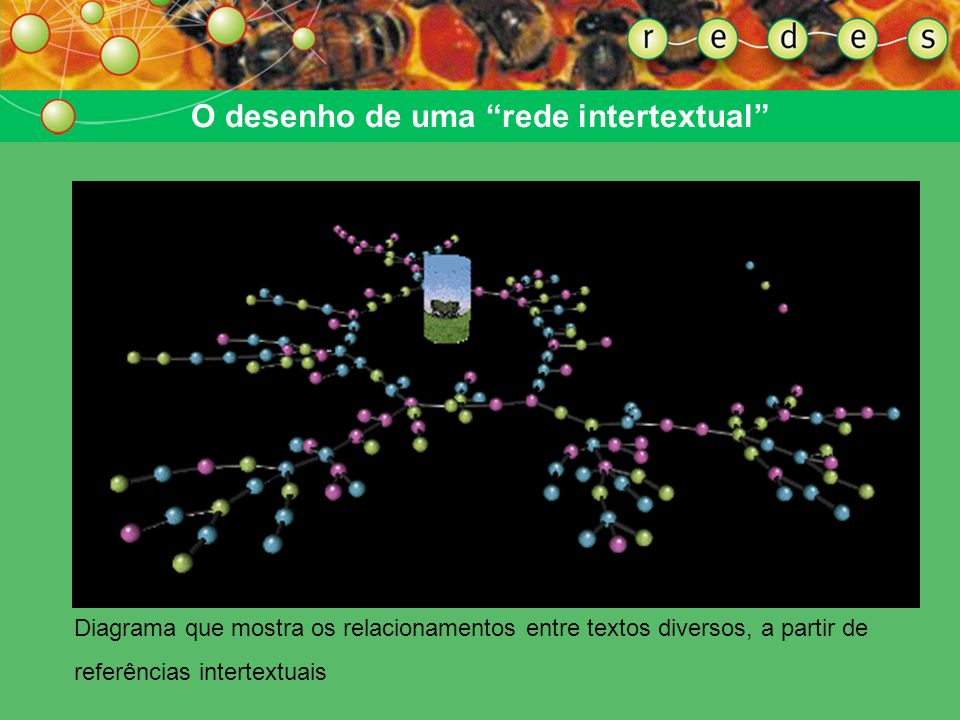 O desenho de uma rede intertextual