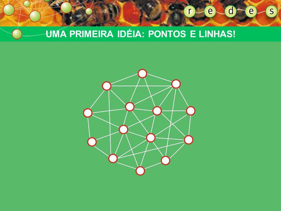 UMA PRIMEIRA IDÉIA: PONTOS E LINHAS!