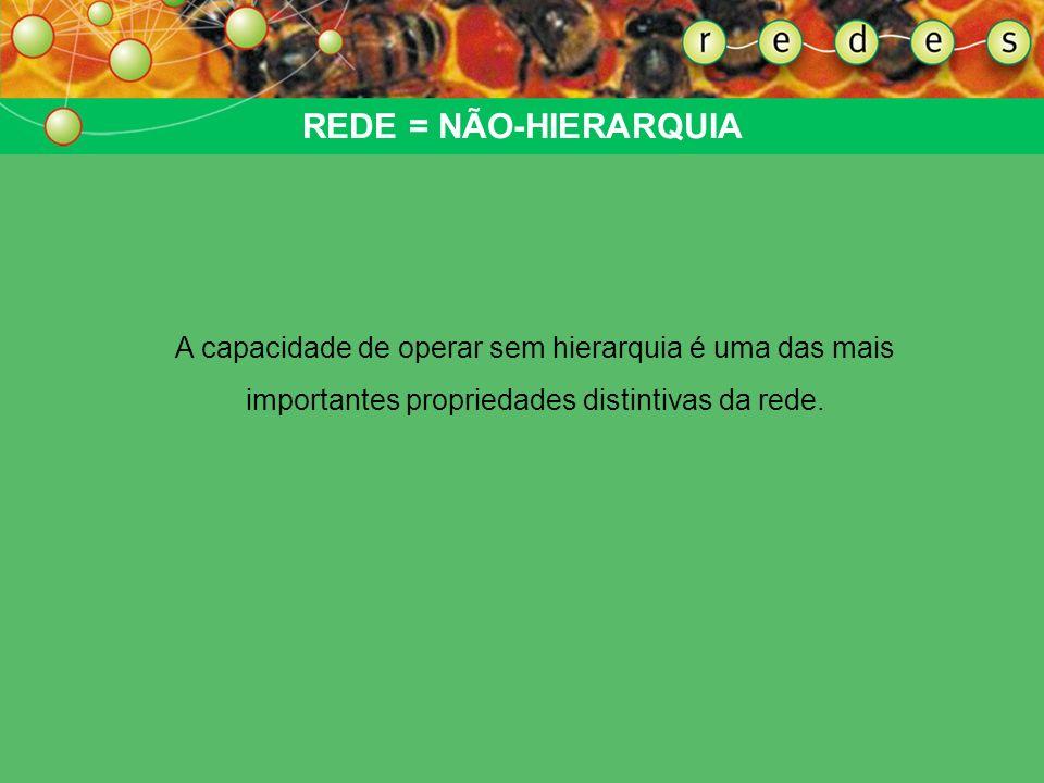 REDE = NÃO-HIERARQUIAA capacidade de operar sem hierarquia é uma das mais importantes propriedades distintivas da rede.