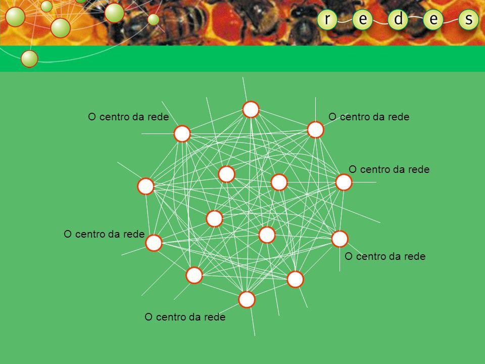 O centro da rede O centro da rede. O centro da rede.