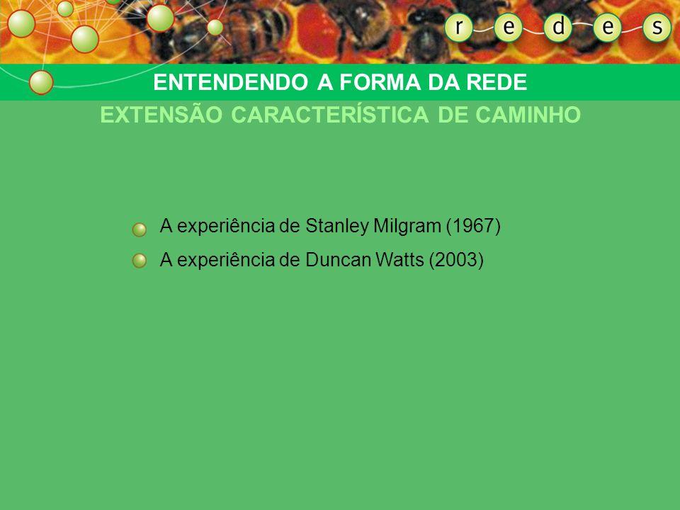 ENTENDENDO A FORMA DA REDE EXTENSÃO CARACTERÍSTICA DE CAMINHO