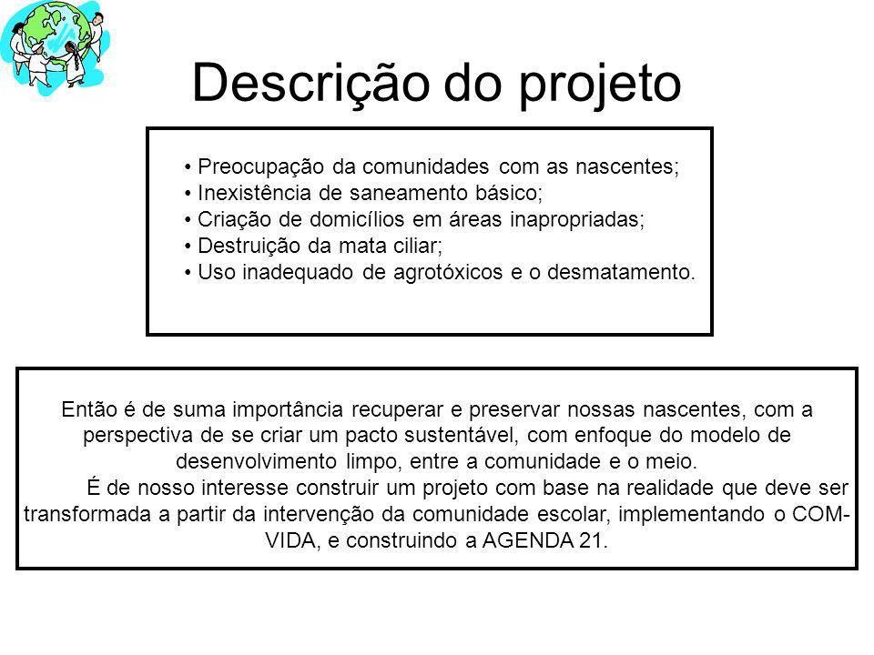 Descrição do projeto • Preocupação da comunidades com as nascentes;