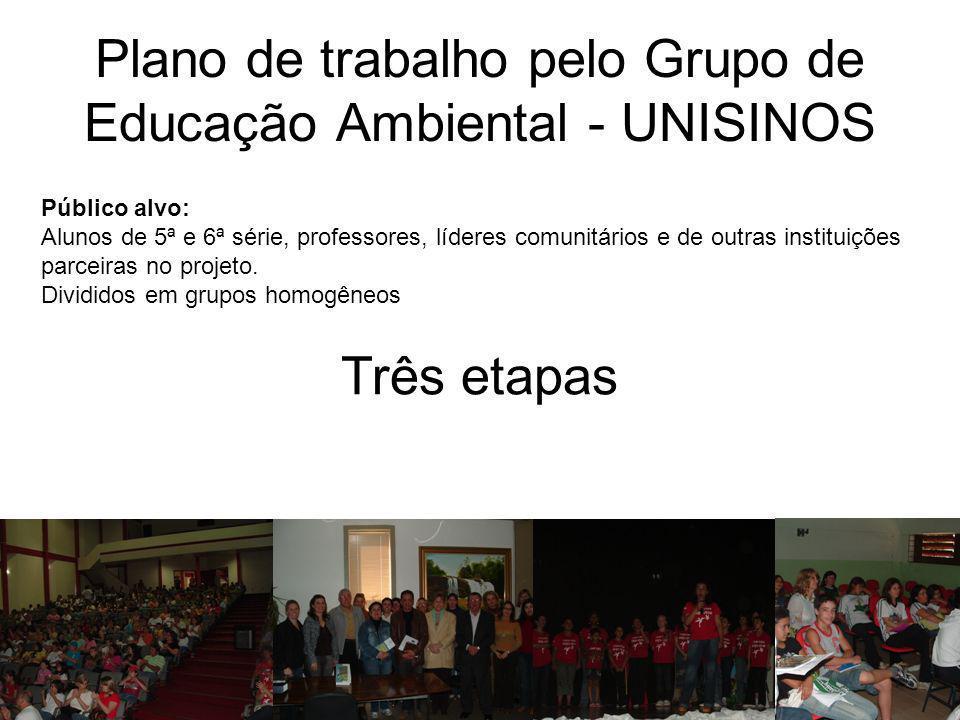 Plano de trabalho pelo Grupo de Educação Ambiental - UNISINOS