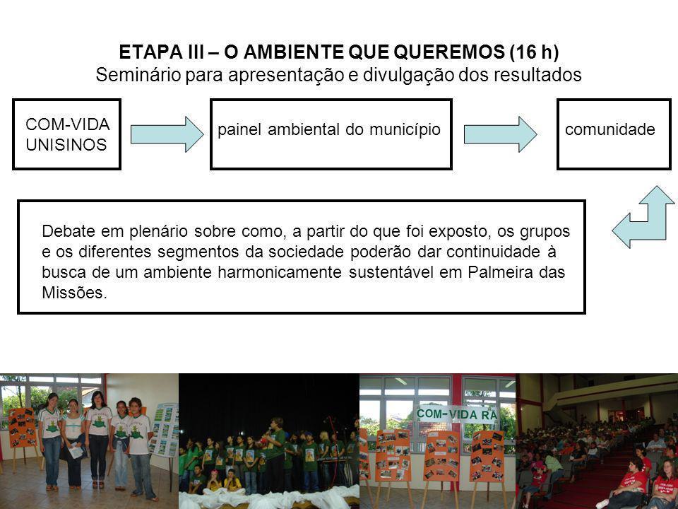 ETAPA III – O AMBIENTE QUE QUEREMOS (16 h) Seminário para apresentação e divulgação dos resultados