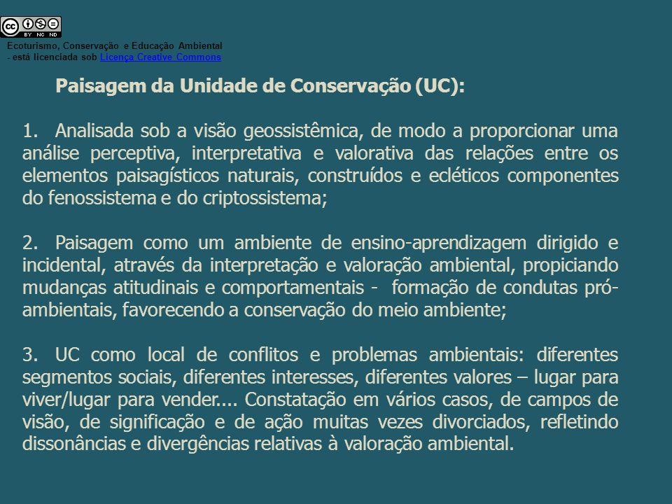 Paisagem da Unidade de Conservação (UC):