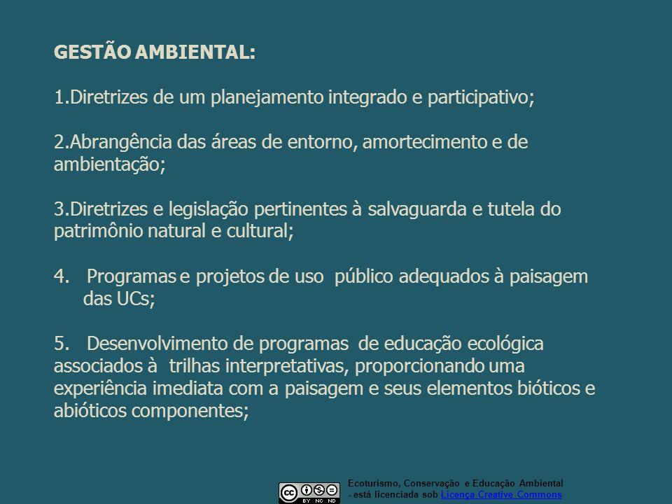 Ecoturismo, Conservação e Educação Ambiental
