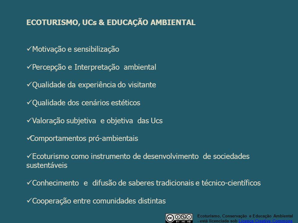 ECOTURISMO, UCs & EDUCAÇÃO AMBIENTAL