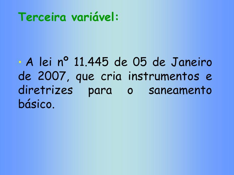 Terceira variável:A lei nº 11.445 de 05 de Janeiro de 2007, que cria instrumentos e diretrizes para o saneamento básico.