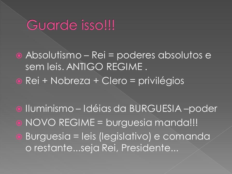 Guarde isso!!! Absolutismo – Rei = poderes absolutos e sem leis. ANTIGO REGIME . Rei + Nobreza + Clero = privilégios.