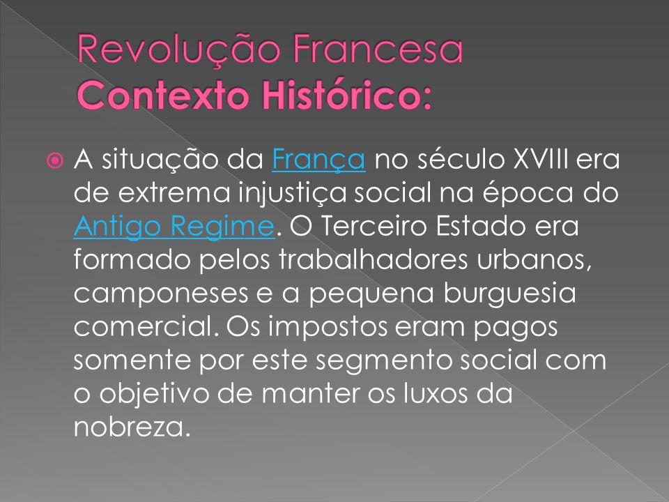Revolução Francesa Contexto Histórico: