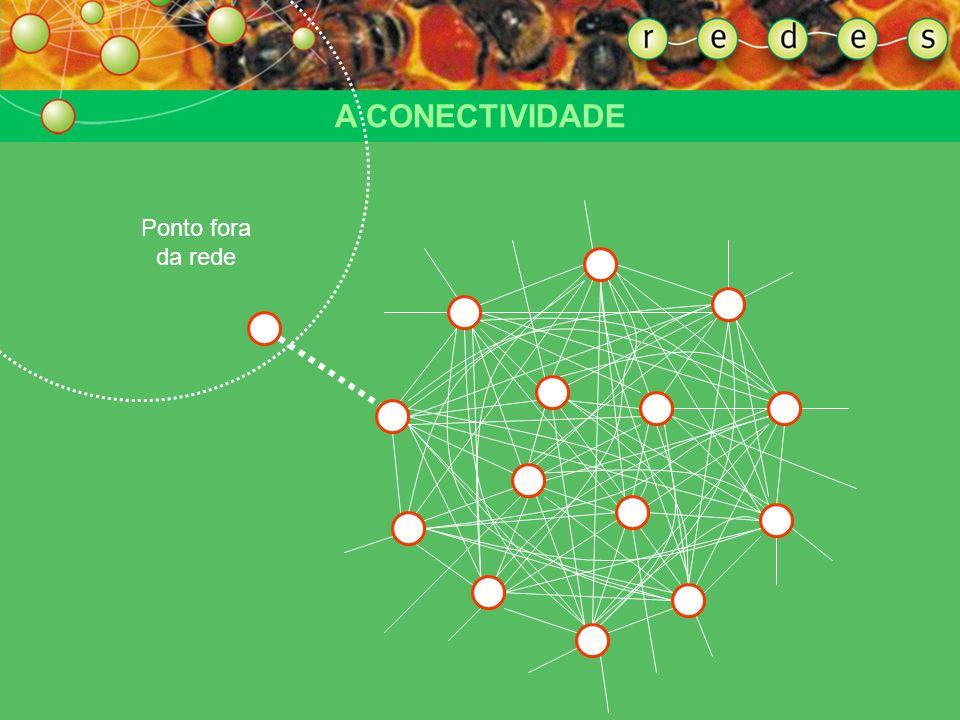 A CONECTIVIDADE Ponto fora da rede