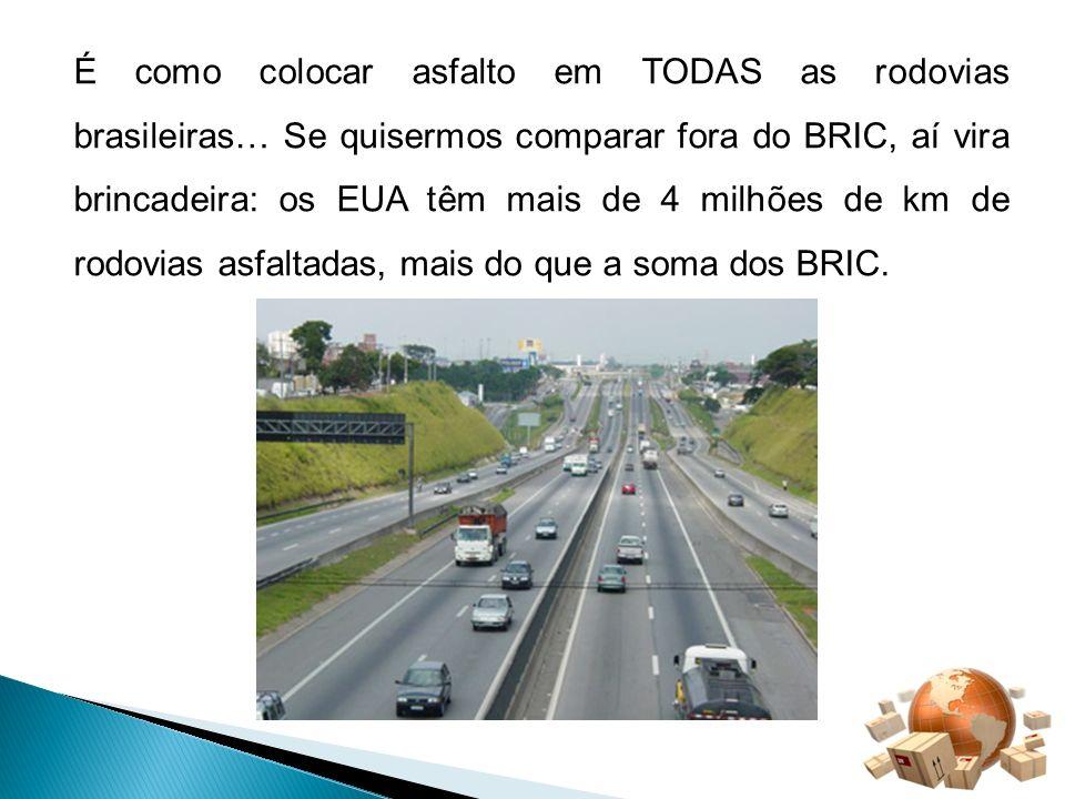 É como colocar asfalto em TODAS as rodovias brasileiras… Se quisermos comparar fora do BRIC, aí vira brincadeira: os EUA têm mais de 4 milhões de km de rodovias asfaltadas, mais do que a soma dos BRIC.