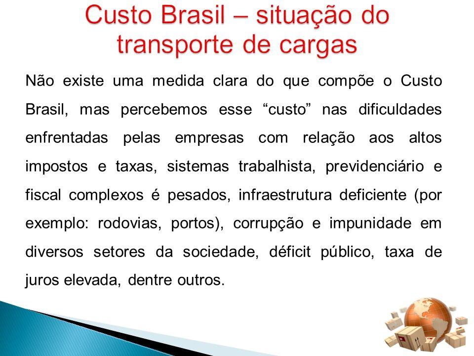 Custo Brasil – situação do transporte de cargas