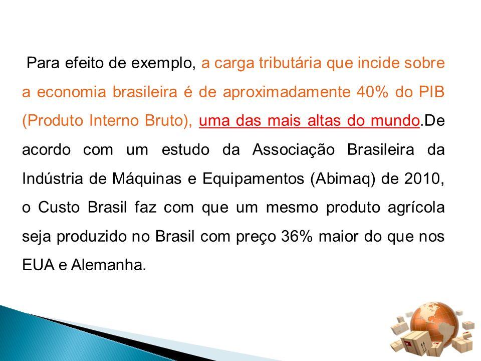 Para efeito de exemplo, a carga tributária que incide sobre a economia brasileira é de aproximadamente 40% do PIB (Produto Interno Bruto), uma das mais altas do mundo.De acordo com um estudo da Associação Brasileira da Indústria de Máquinas e Equipamentos (Abimaq) de 2010, o Custo Brasil faz com que um mesmo produto agrícola seja produzido no Brasil com preço 36% maior do que nos EUA e Alemanha.