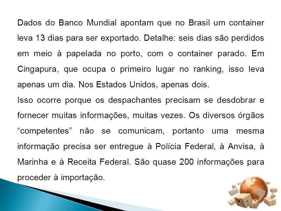 Dados do Banco Mundial apontam que no Brasil um container leva 13 dias para ser exportado. Detalhe: seis dias são perdidos em meio à papelada no porto, com o container parado. Em Cingapura, que ocupa o primeiro lugar no ranking, isso leva apenas um dia. Nos Estados Unidos, apenas dois.