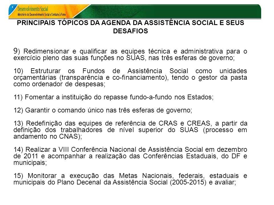 PRINCIPAIS TÓPICOS DA AGENDA DA ASSISTÊNCIA SOCIAL E SEUS DESAFIOS