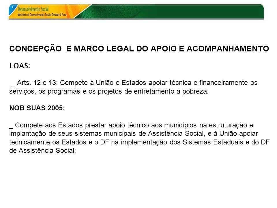 CONCEPÇÃO E MARCO LEGAL DO APOIO E ACOMPANHAMENTO LOAS: _ Arts