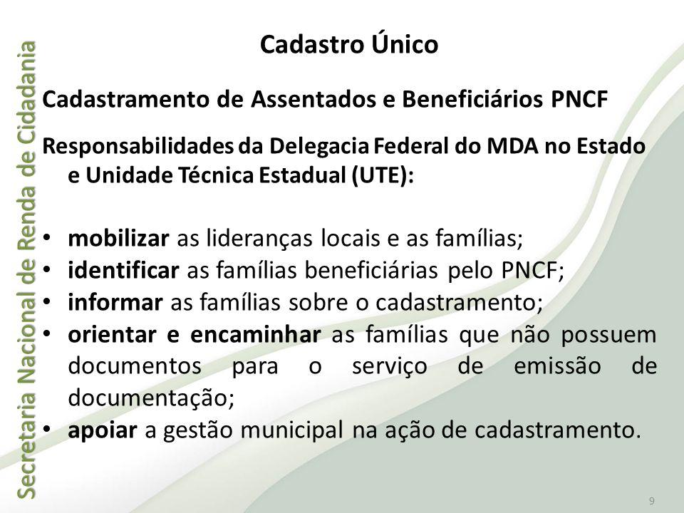 Cadastro Único Cadastramento de Assentados e Beneficiários PNCF