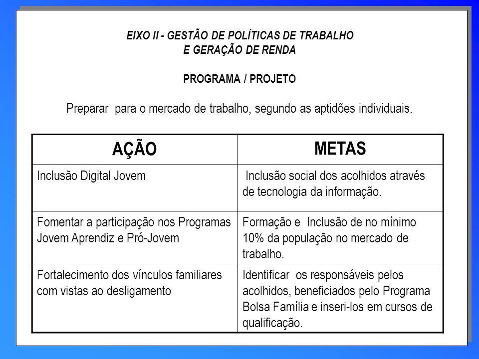 AÇÃO METAS Inclusão Digital Jovem