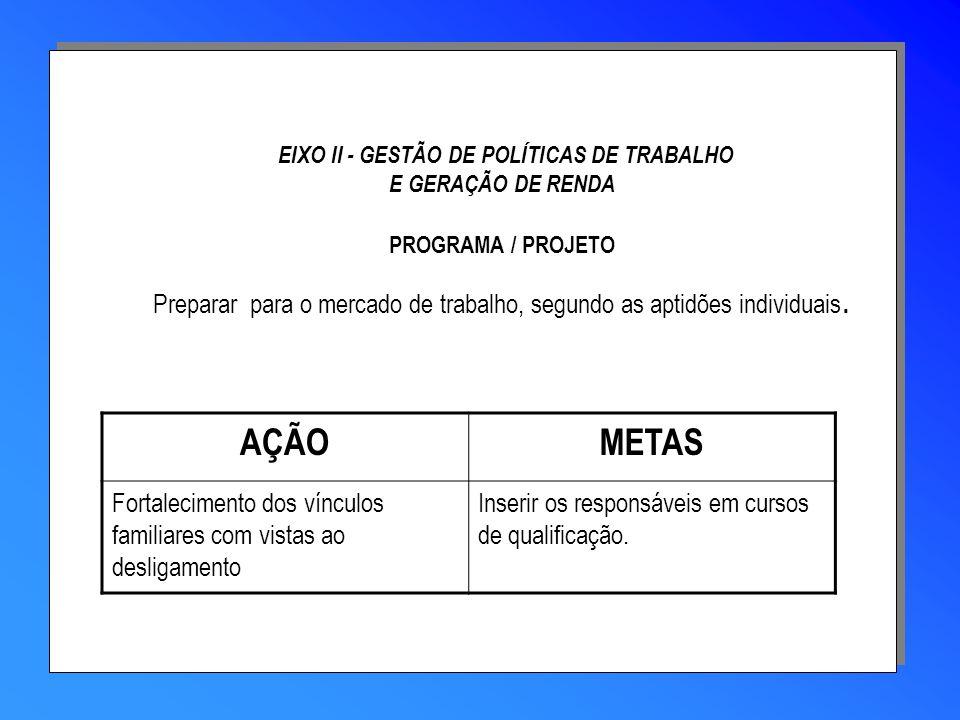EIXO II - GESTÃO DE POLÍTICAS DE TRABALHO E GERAÇÃO DE RENDA PROGRAMA / PROJETO Preparar para o mercado de trabalho, segundo as aptidões individuais.