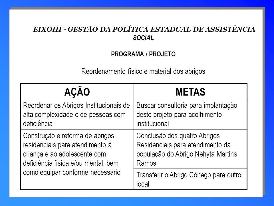 EIXOIII - GESTÃO DA POLÍTICA ESTADUAL DE ASSISTÊNCIA SOCIAL PROGRAMA / PROJETO Reordenamento físico e material dos abrigos