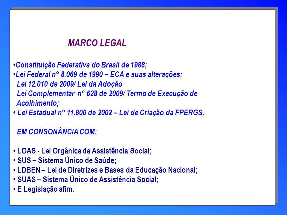 MARCO LEGAL Constituição Federativa do Brasil de 1988; Lei Federal n° 8.069 de 1990 – ECA e suas alterações: