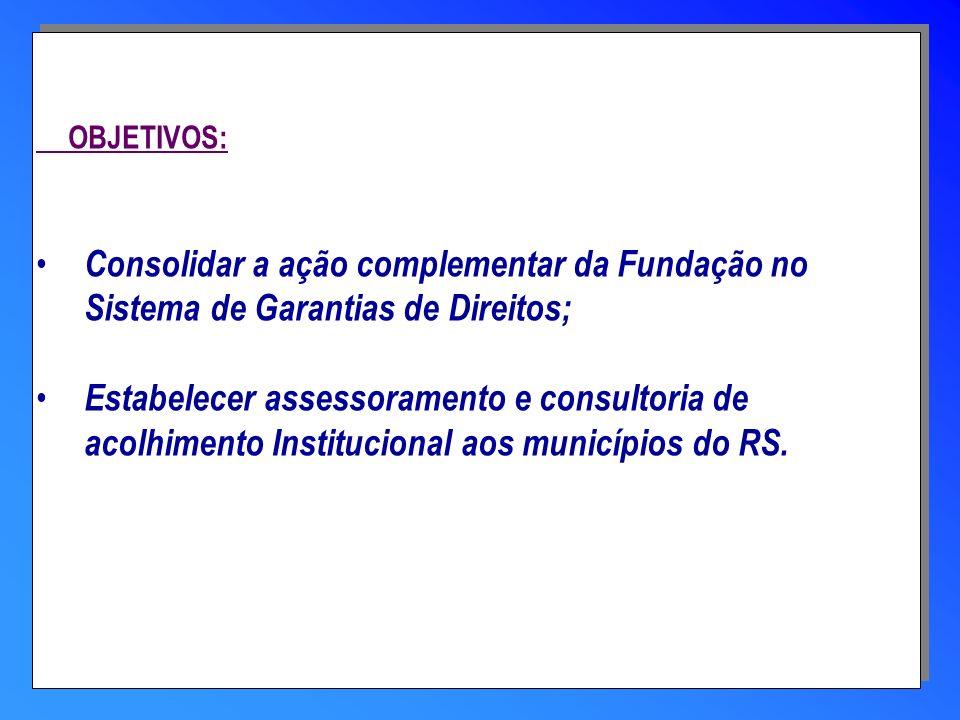 OBJETIVOS: Consolidar a ação complementar da Fundação no Sistema de Garantias de Direitos;