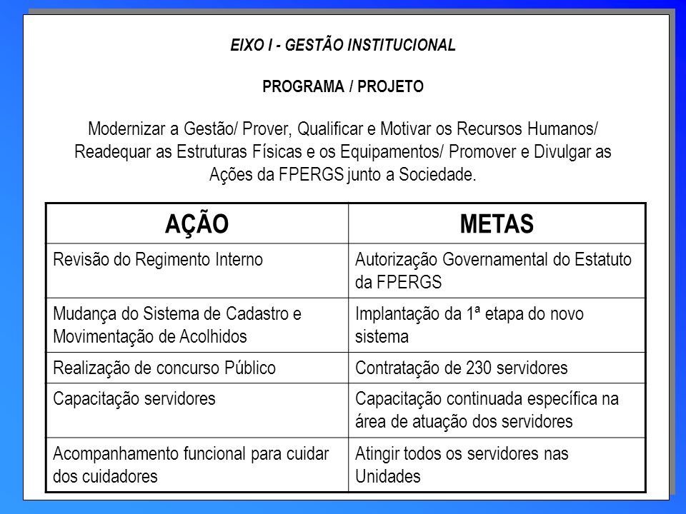 AÇÃO METAS Revisão do Regimento Interno