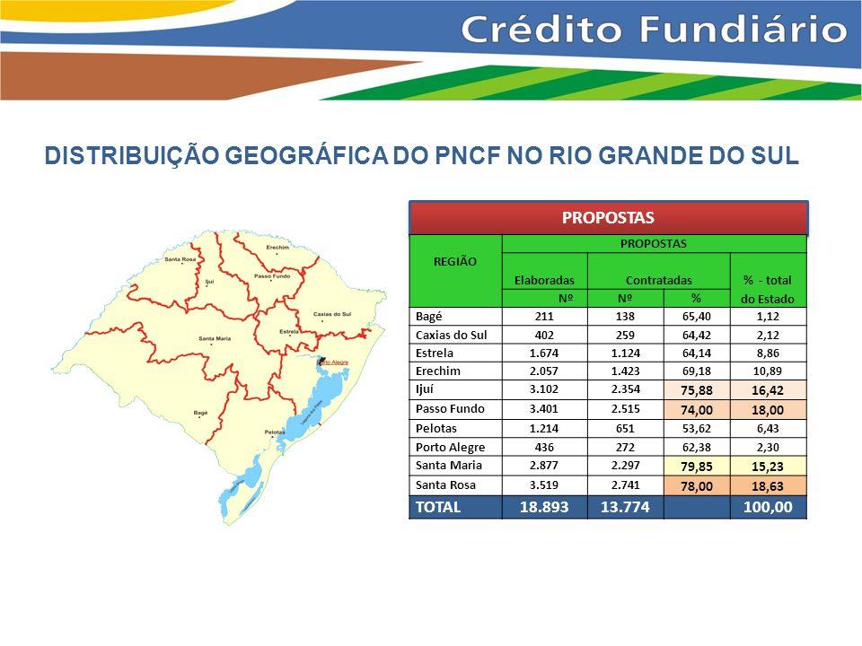 DISTRIBUIÇÃO GEOGRÁFICA DO PNCF NO RIO GRANDE DO SUL