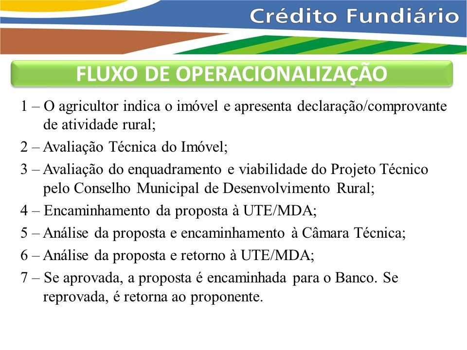 FLUXO DE OPERACIONALIZAÇÃO