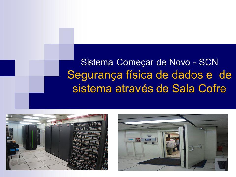 Sistema Começar de Novo - SCN Segurança física de dados e de sistema através de Sala Cofre