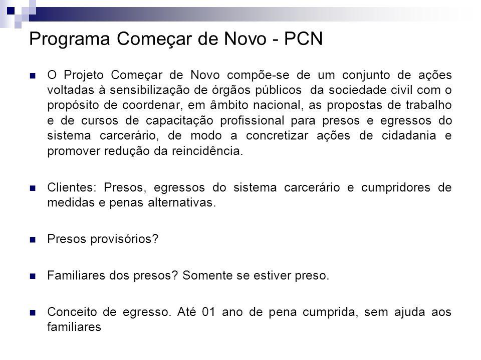 Programa Começar de Novo - PCN