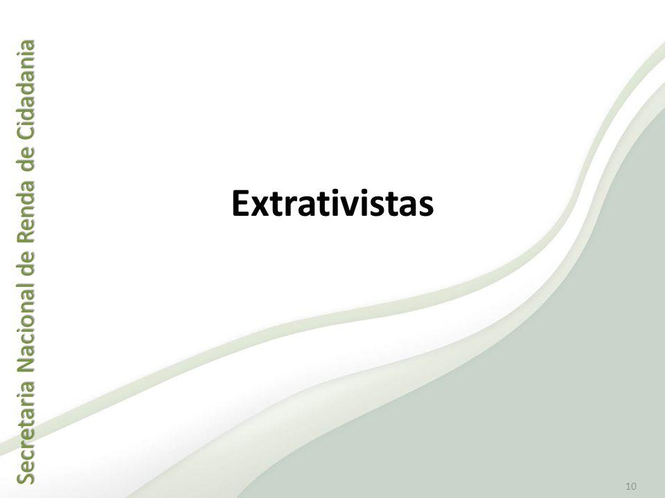Extrativistas