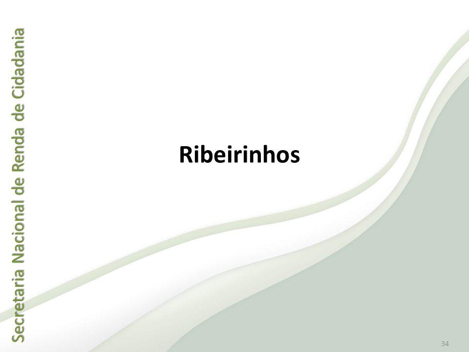 Ribeirinhos