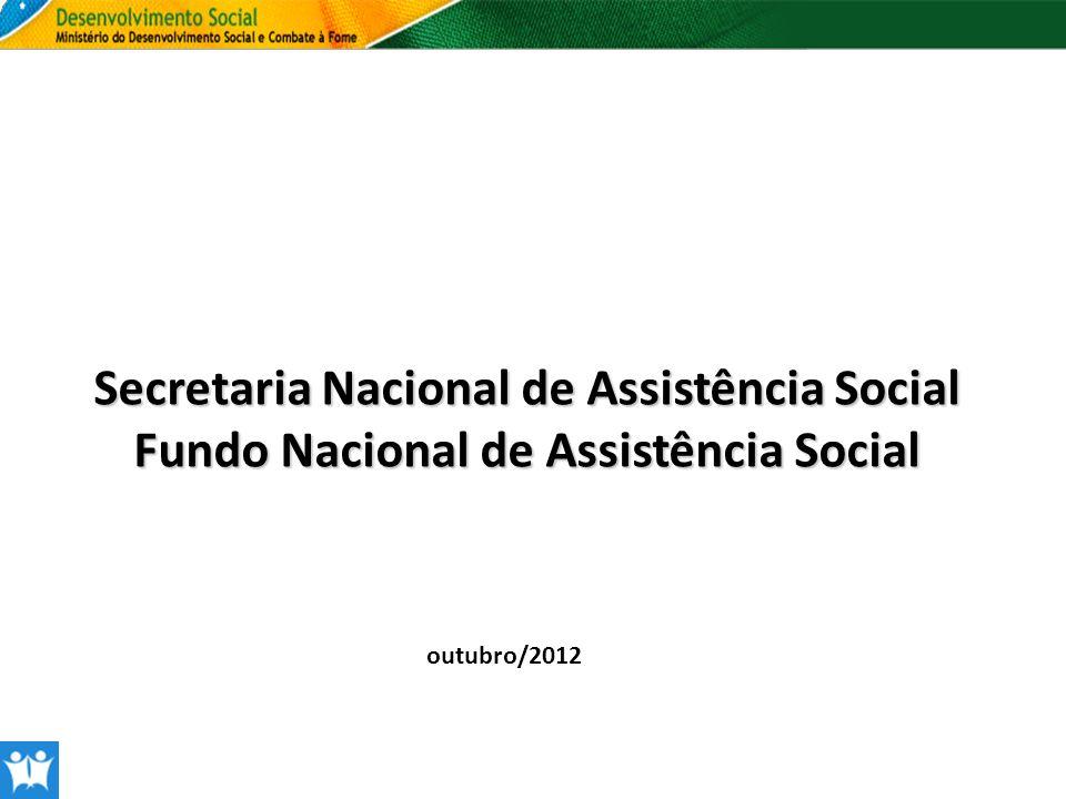 Secretaria Nacional de Assistência Social Fundo Nacional de Assistência Social