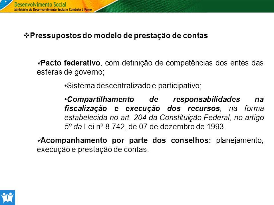 Pressupostos do modelo de prestação de contas