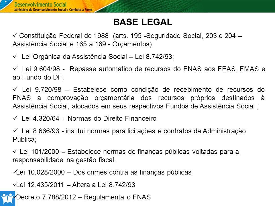 BASE LEGAL Lei Orgânica da Assistência Social – Lei 8.742/93;