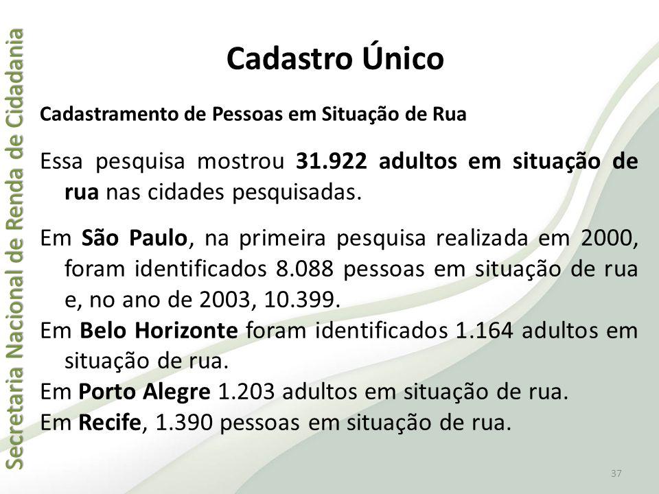 Cadastro Único Cadastramento de Pessoas em Situação de Rua. Essa pesquisa mostrou 31.922 adultos em situação de rua nas cidades pesquisadas.