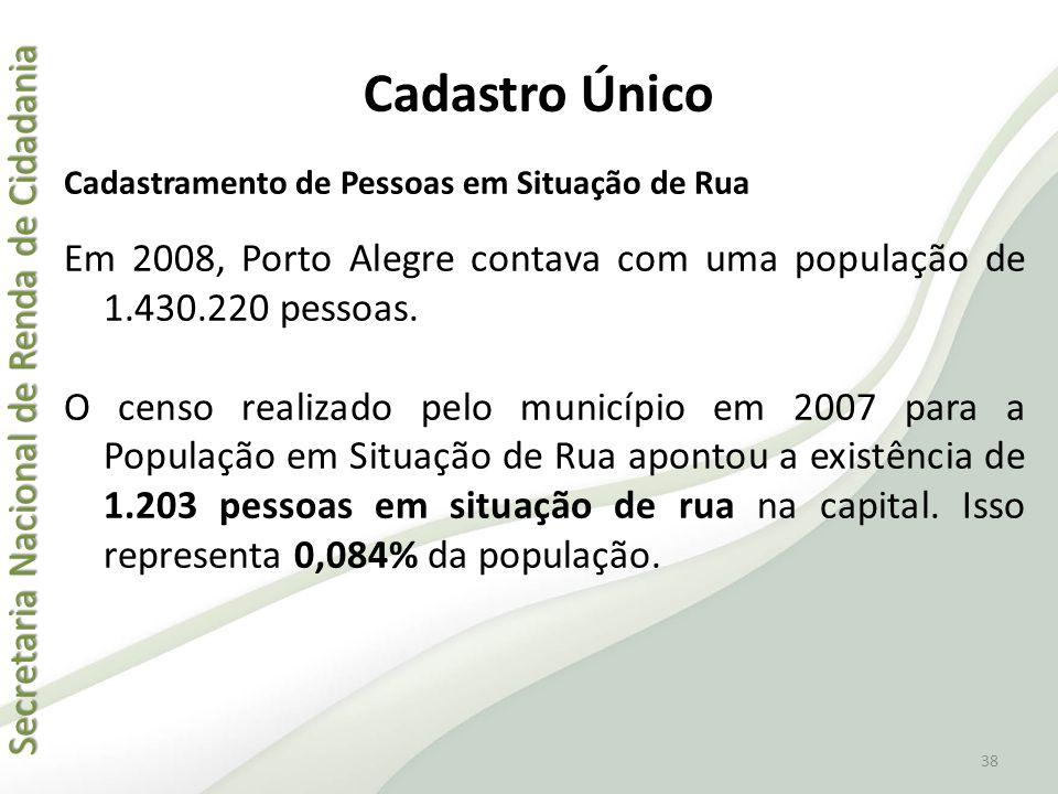 Cadastro Único Cadastramento de Pessoas em Situação de Rua. Em 2008, Porto Alegre contava com uma população de 1.430.220 pessoas.