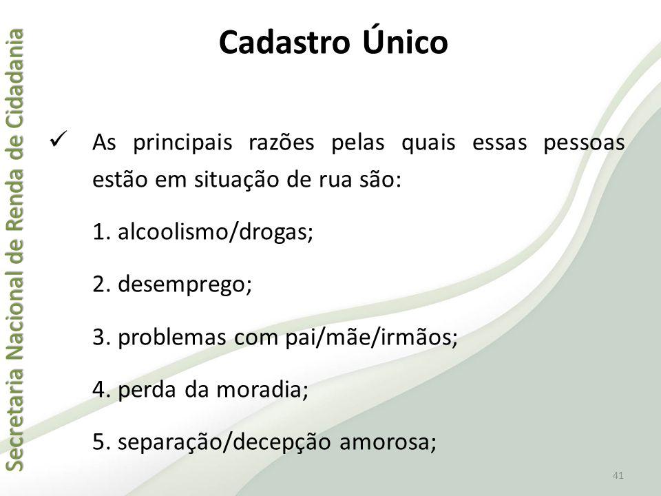 Cadastro Único As principais razões pelas quais essas pessoas estão em situação de rua são: 1. alcoolismo/drogas;