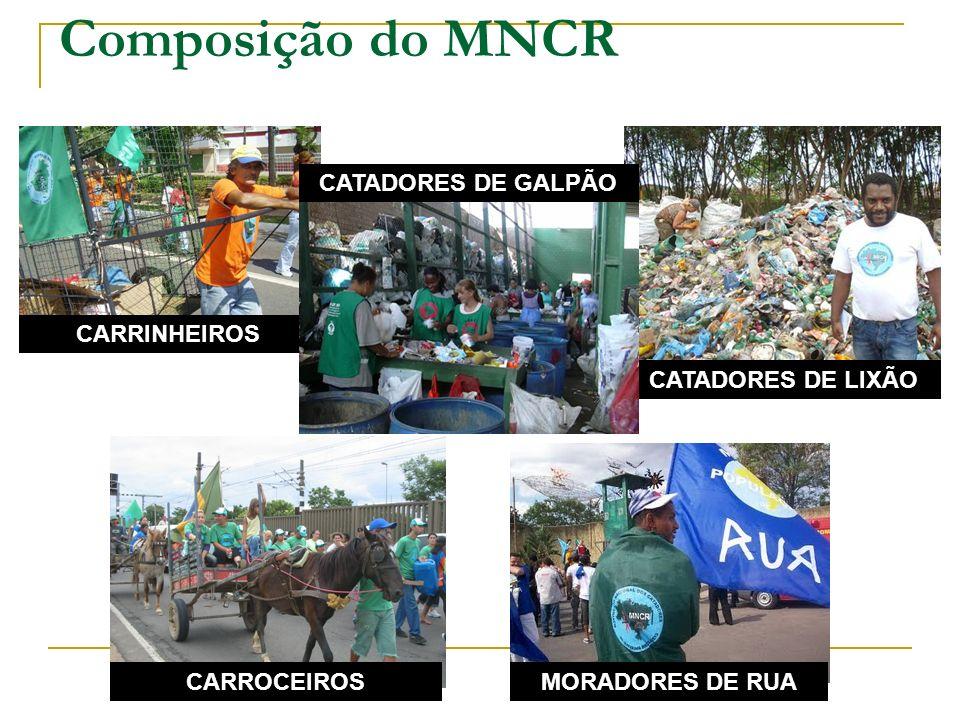 Composição do MNCR CARRINHEIROS CATADORES DE LIXÃO CATADORES DE GALPÃO