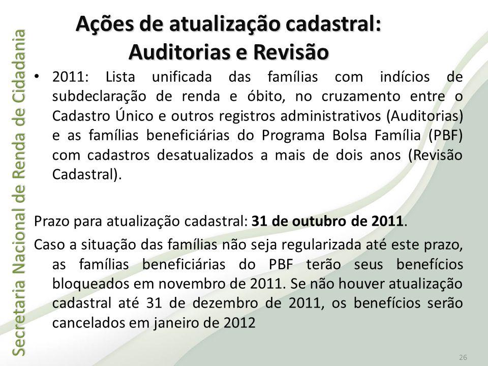 Ações de atualização cadastral: Auditorias e Revisão
