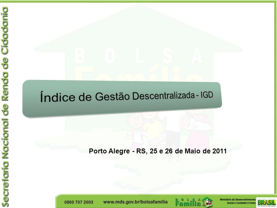 Índice de Gestão Descentralizada - IGD